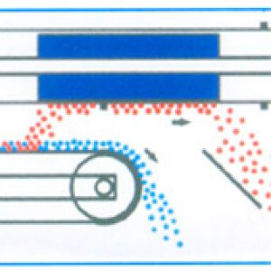 over magnet separator in Ahmedabad